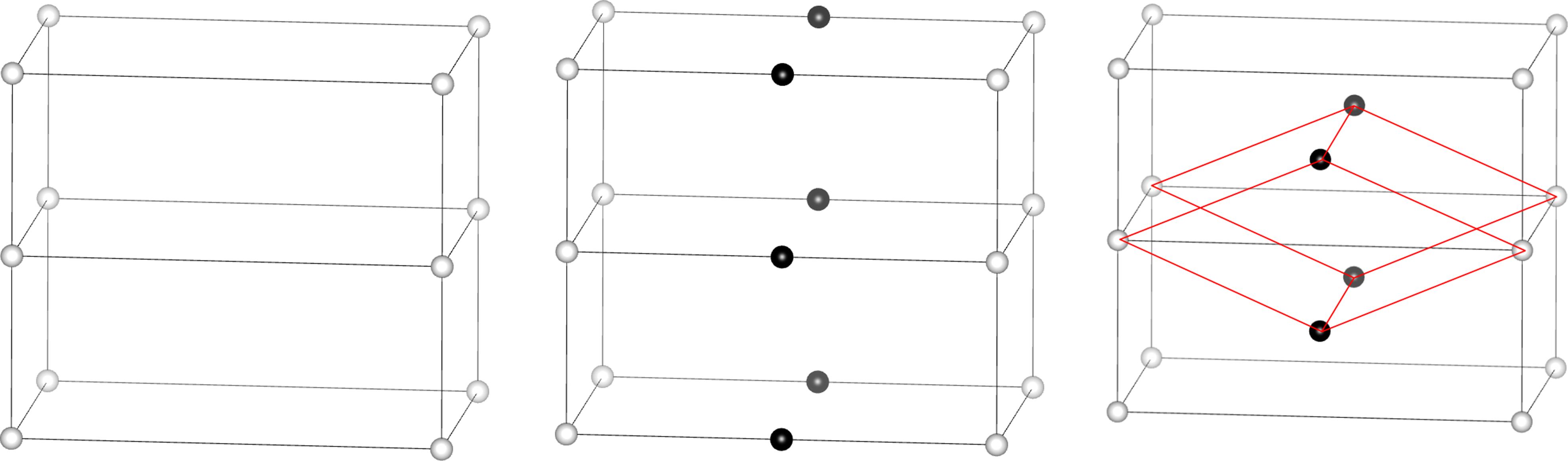 [super-sub-Fig1]
