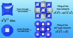 [MOF and zeolite cages]