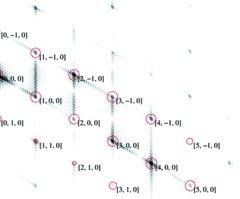 [Microdiffraction]