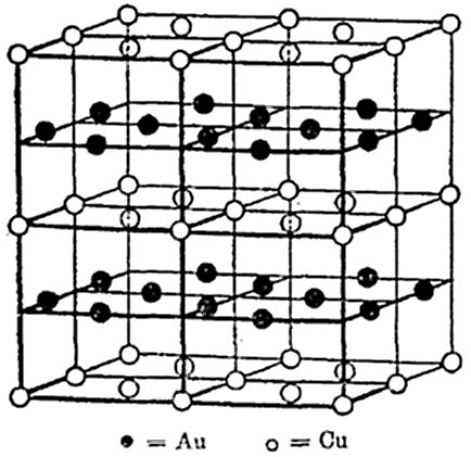 [superlattice structure]