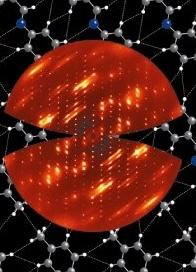 [synchrotron radiation diffraction pattern]