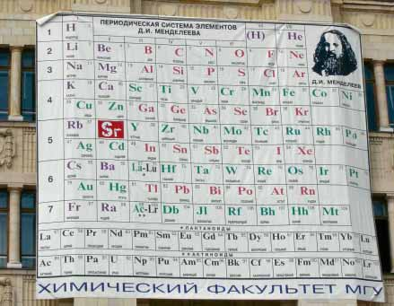 Probably the largest Mendeleev's Periodic Table of Elements.