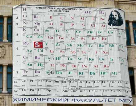 [periodic table]