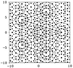 [Fourier map]