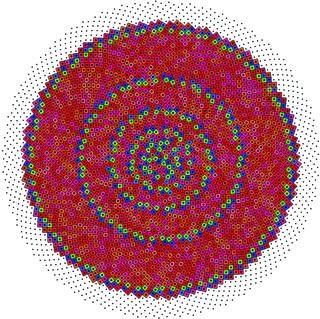 [Voronoi model]