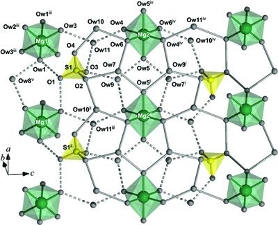 [Polyhedra]