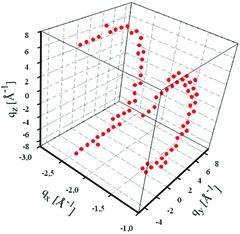 [Laue pattern]