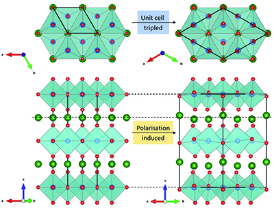 IUCr) Crystal and magnetic structure of multiferroic