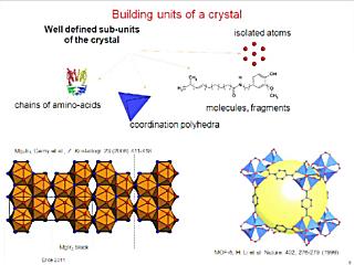 [Inorganic materials]