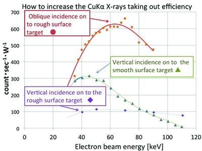 [Energy plot]