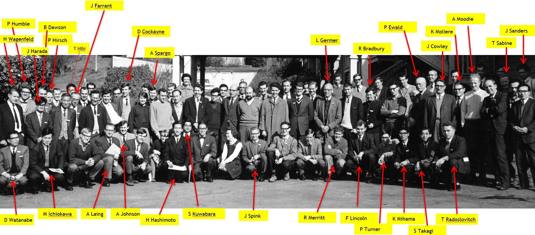 [Fig. 2 Warburton participants]
