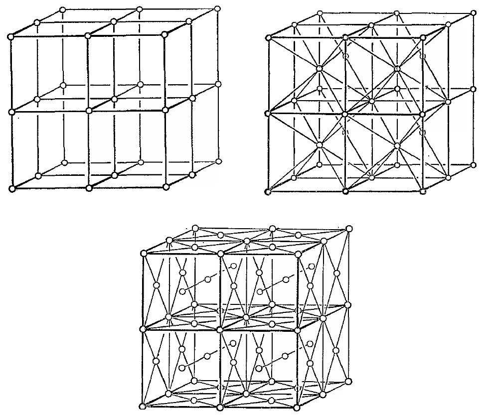 [Bravais lattices]