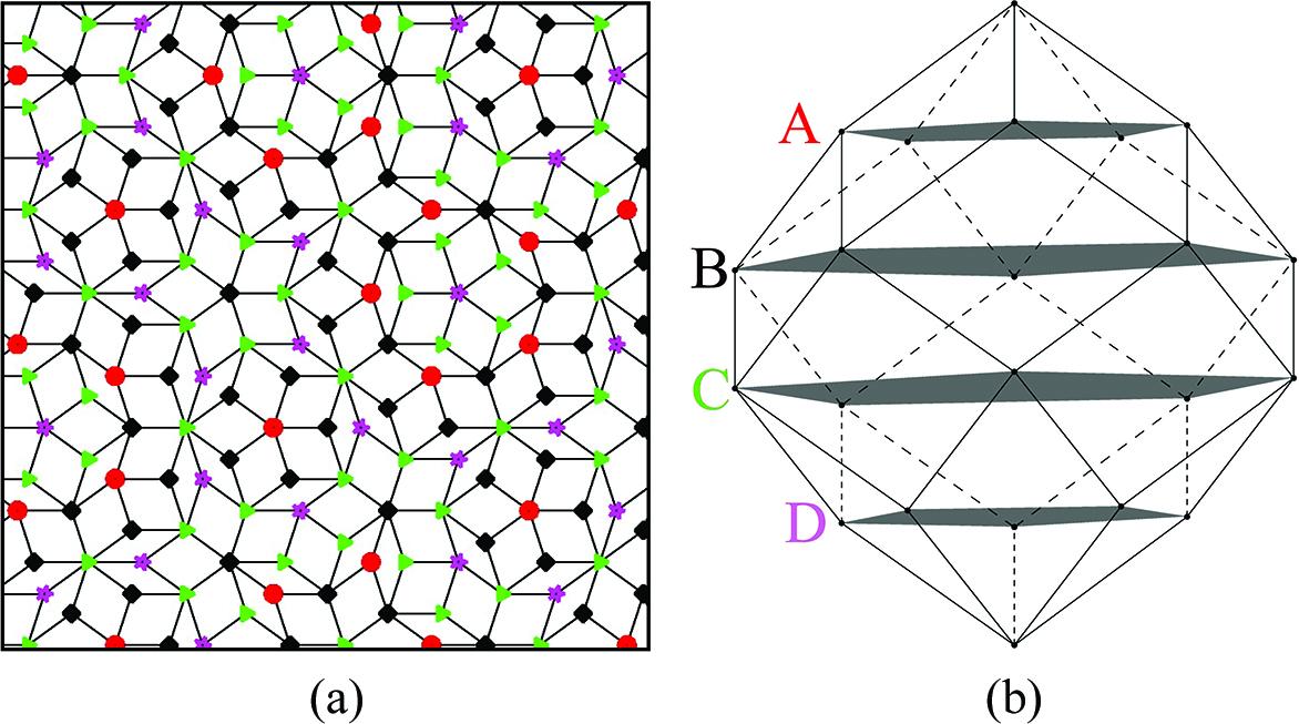 [Fig.1 quasicrystals]