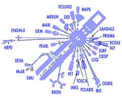 [Figure 1, ISIS schematic]