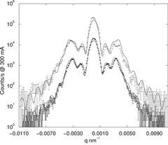 [Fraunhofer diffraction patterns]