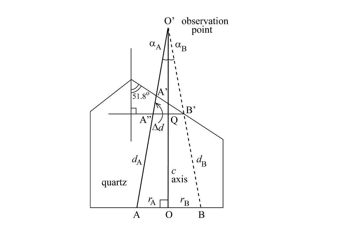 [Shigeru Figure 10]