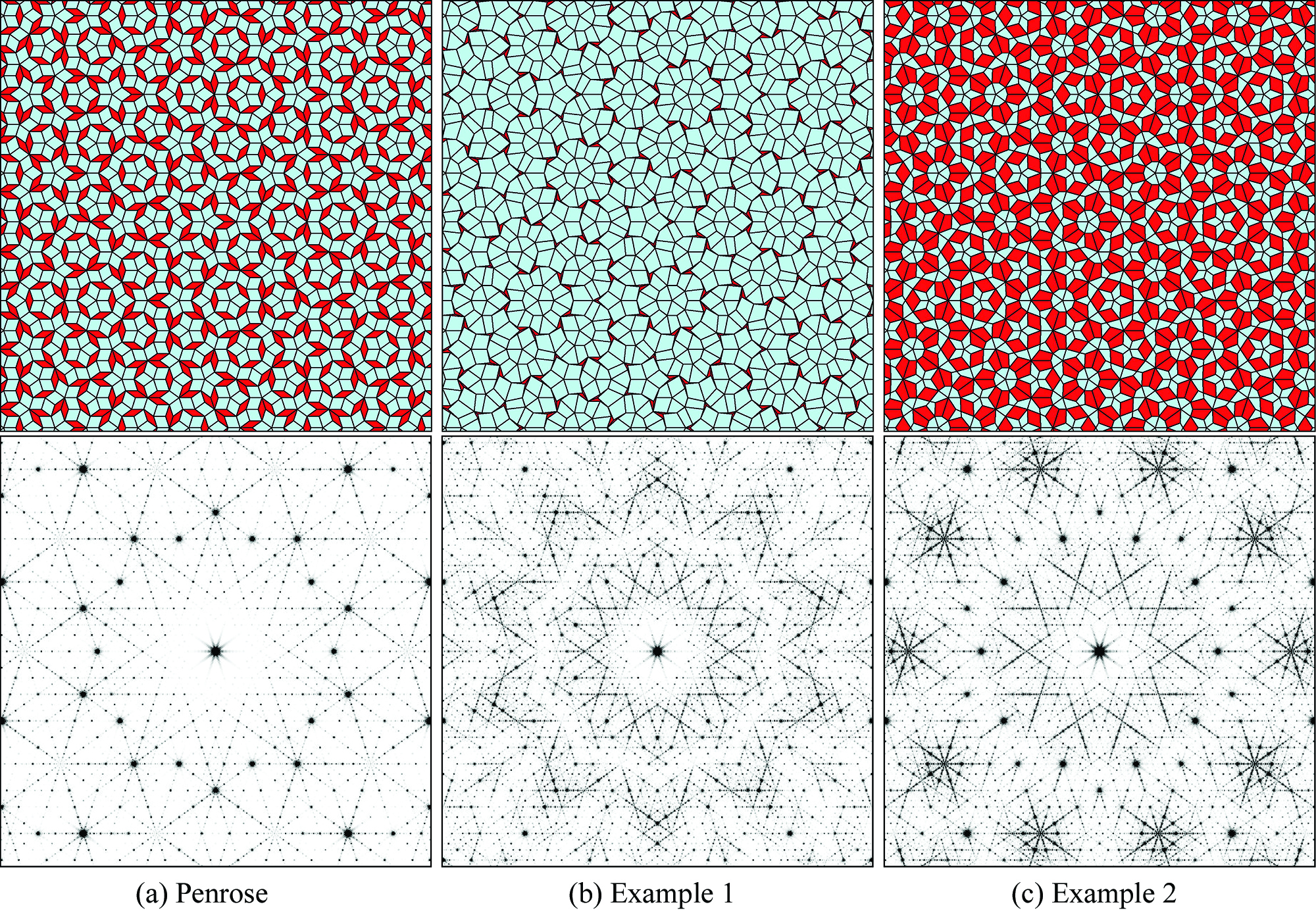 [Fig. 3 quasicrystals]