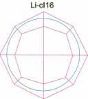 [Fermi sphere]